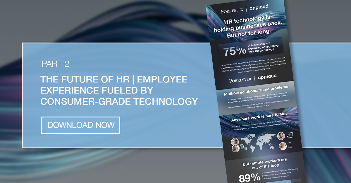 HR technology is holding businesses back.